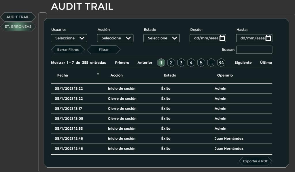 Audit Trail y normativa FDA.